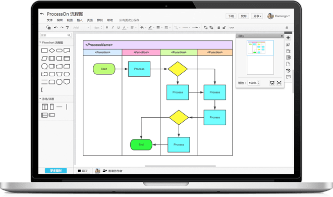 Create Flowcharts and Mindmaps Online for Free, Collaborate in Real-time
