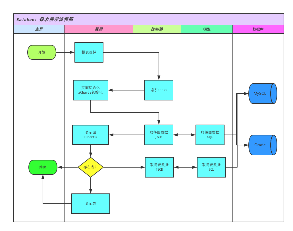 emerson flowchart Learn more about the troubleshoot regarding the ac motors and dc motors.
